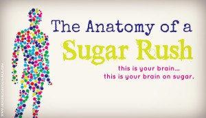 anatomy-of-sugar-rush